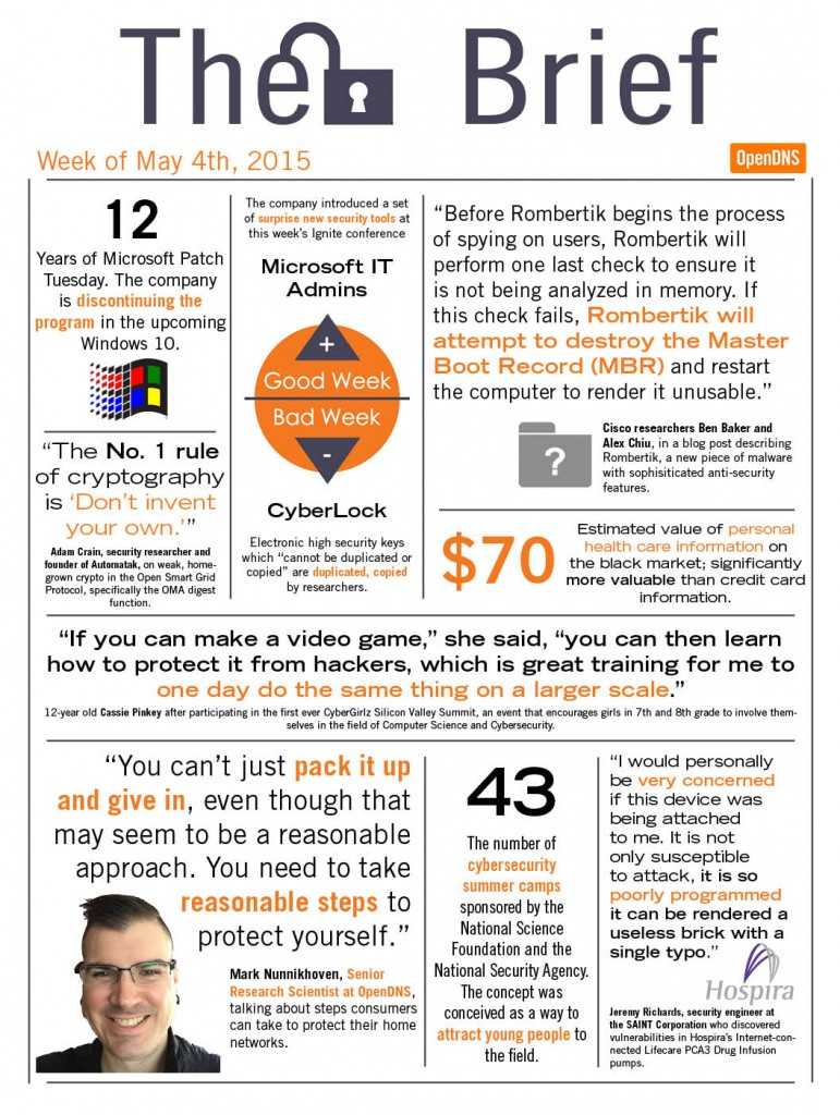OpenDNS's weekly Infographic of security related events