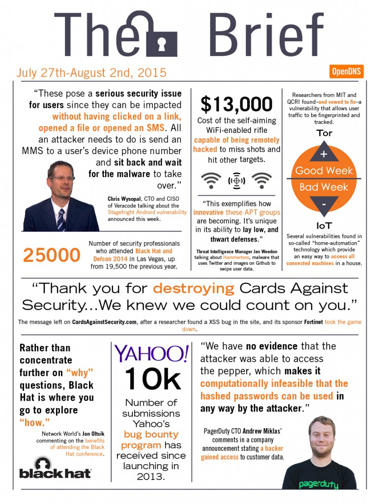 The Brief: Week of July 27th, 2015