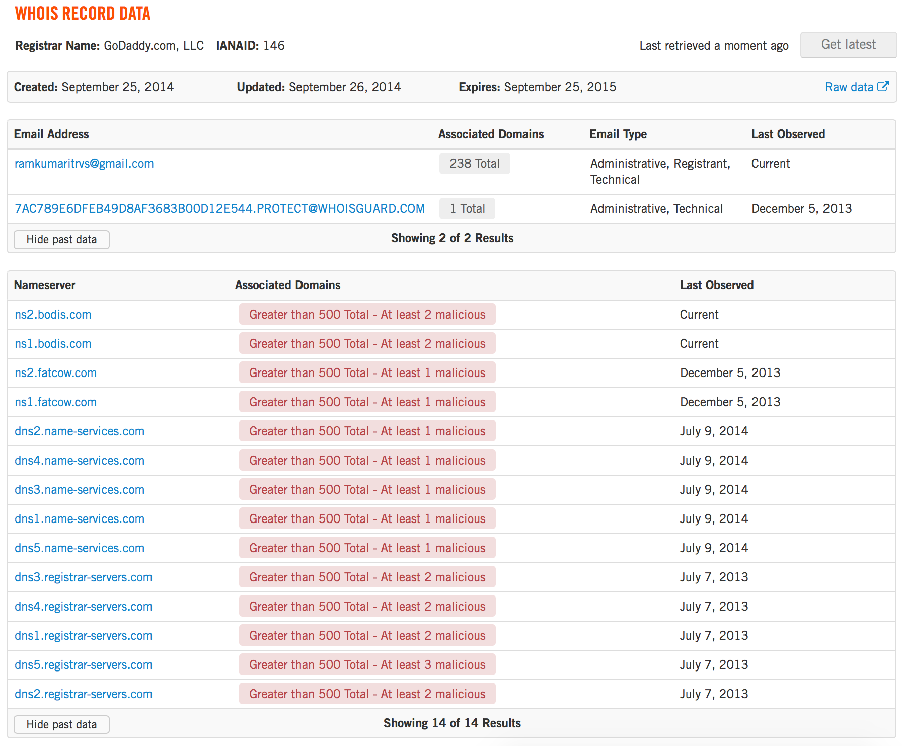 The Good, the Bad, and the Parked - OpenDNS Umbrella Blog