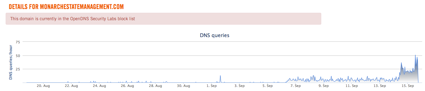 Log Analysis with OpenDNS - OpenDNS Umbrella Blog