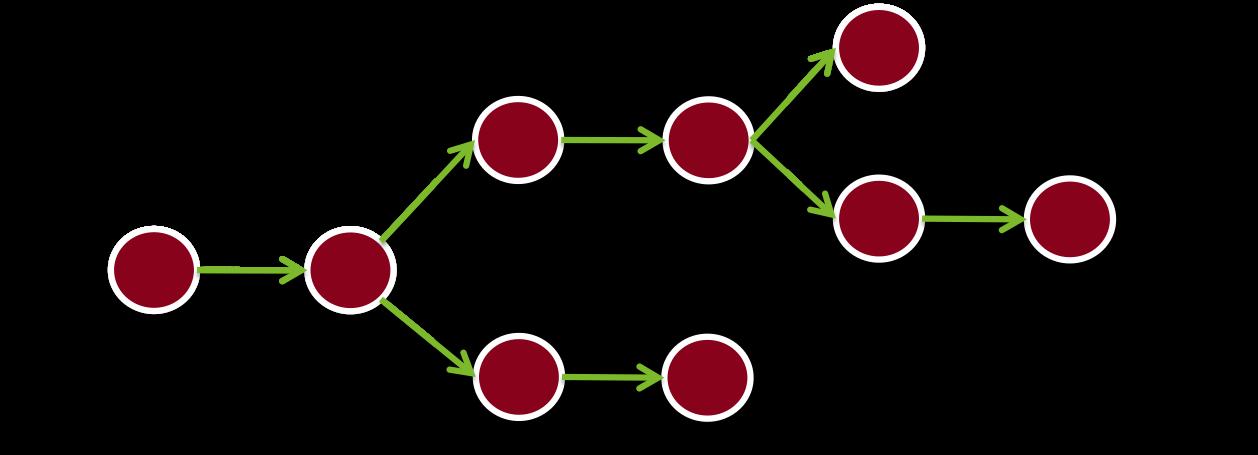 complex-pipeline