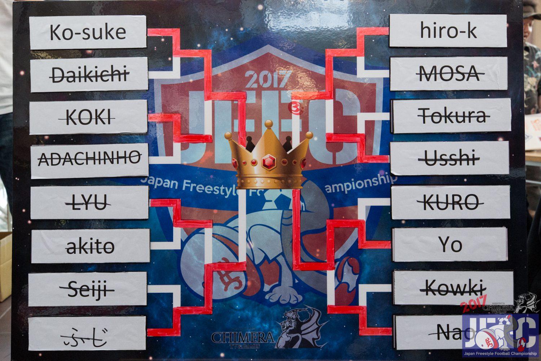 JFFC 2017