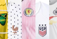 womens world cup kits