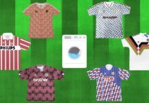 retro kit care