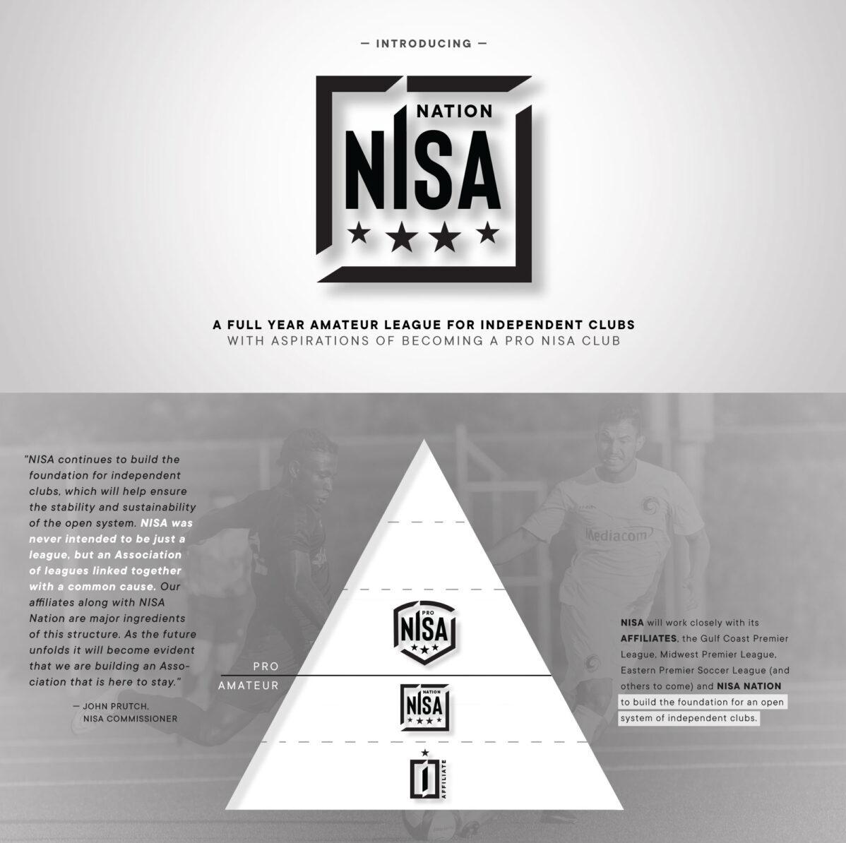 nisa nation