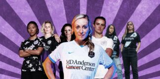 2021 nwsl challenge cup kits