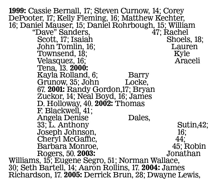 School Shooting Editorial: All Of These People Have Died In School Shootings Since