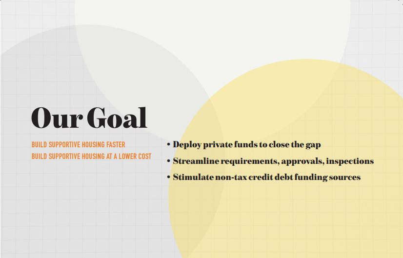 Housing Summit Competition Goals