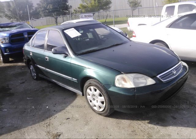 Inventory #764220172 2000 Honda CIVIC