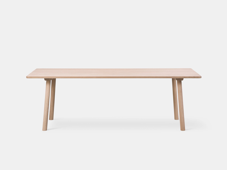 Taro Table image 2