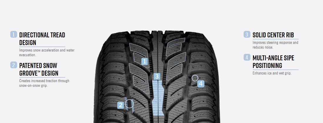 All Season Tires Vs Winter Tires Tirebuyer Com
