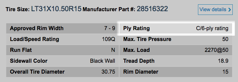 Tire Rating Chart >> What S A Tire Ply Rating Tirebuyer Com
