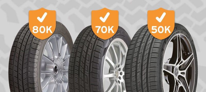What Is Covered Under A Tire Warranty Tirebuyer Com