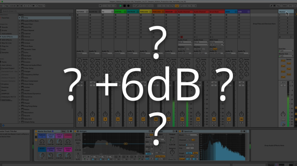 Get a Perfect -6dB Mixdown