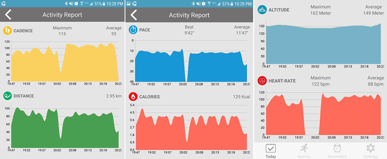 ZeSport workout data