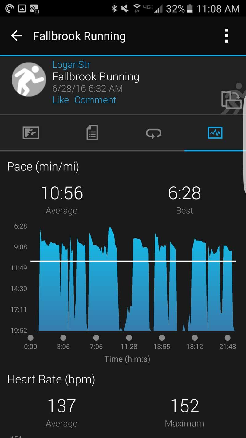 Garmin fenix 3 hr review other data includes heart rate elevation cadence temperature and how much time your heart rate spends in the five heart rate zones nvjuhfo Image collections