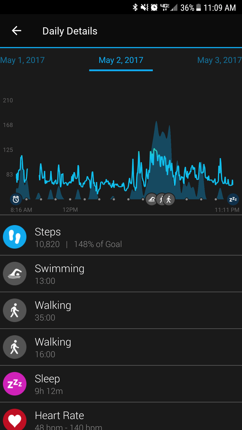 Garmin Vivosmart 3 workout graph