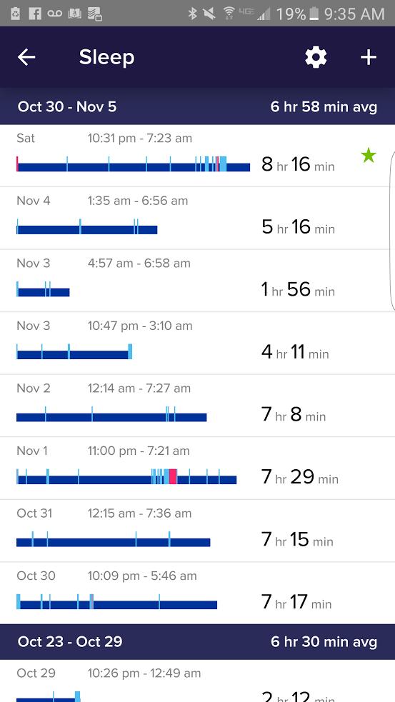 Fitbit Chart