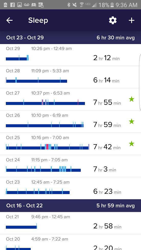 Fitbit Sleep Chart