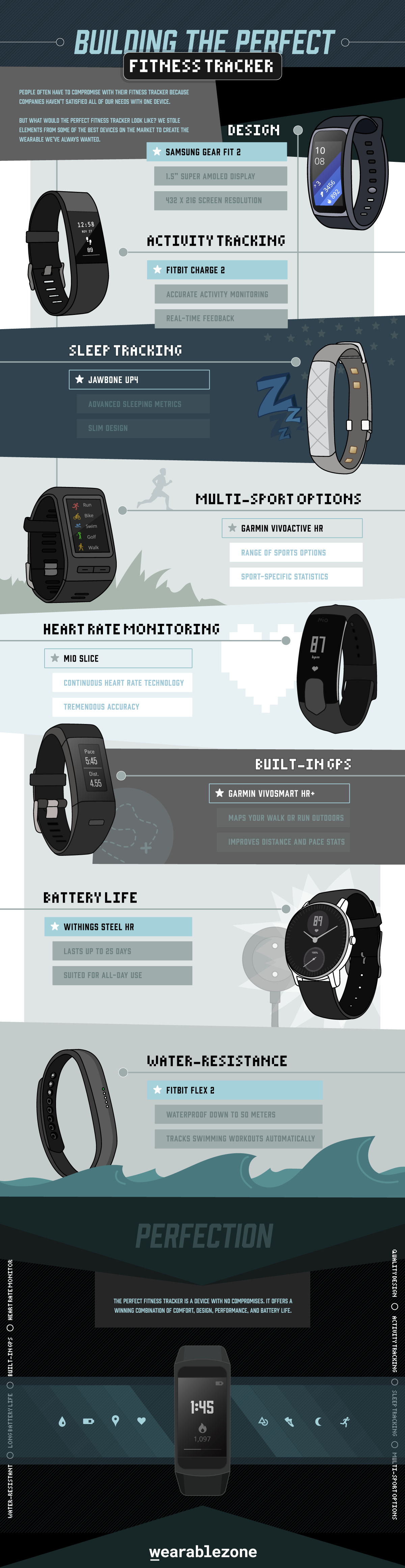 Fitness tracker infographic