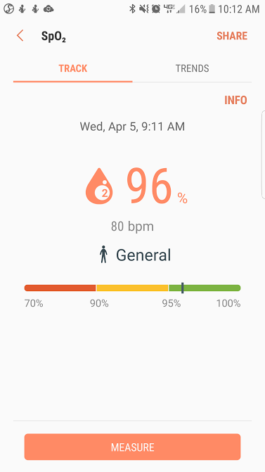 Guide To Samsung Health: Get The Most From Your Trackers