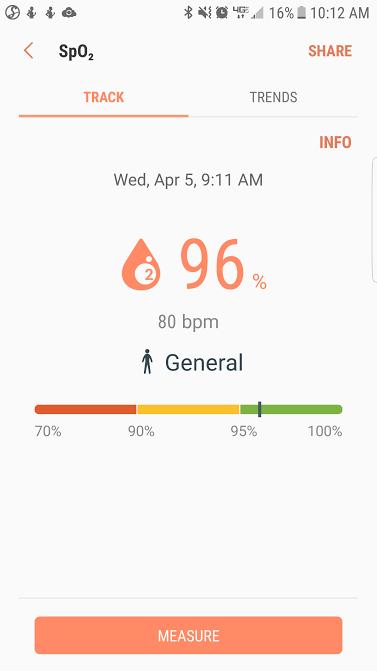 spO2 Samsung Health