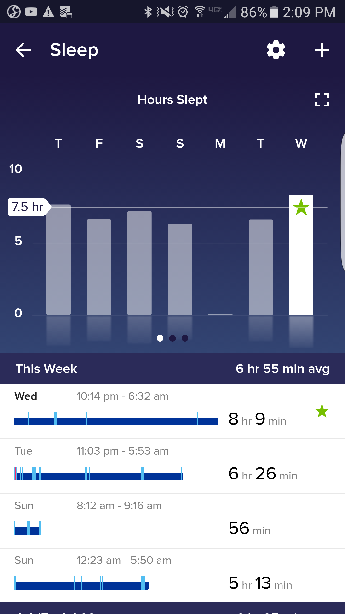 How To Use Fitbit S Sleep Tracking For Better Sleep