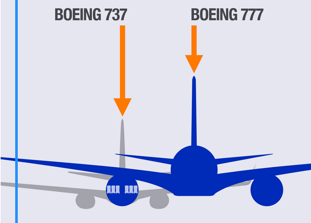 boeing 777 facts info world 39 s largest twin engine plane. Black Bedroom Furniture Sets. Home Design Ideas