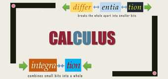 Calculus Made Real & Simple