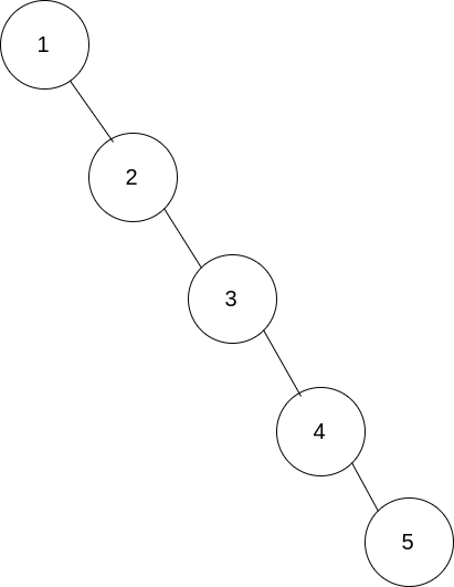 Linear Binary Search Tree