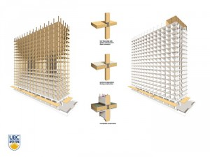 University of BC's wood building project