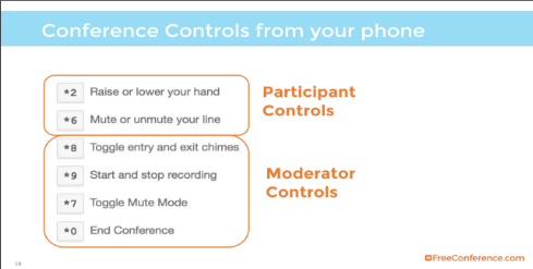 business etiquette tips regarding FreeConference.com moderator controls from a phone