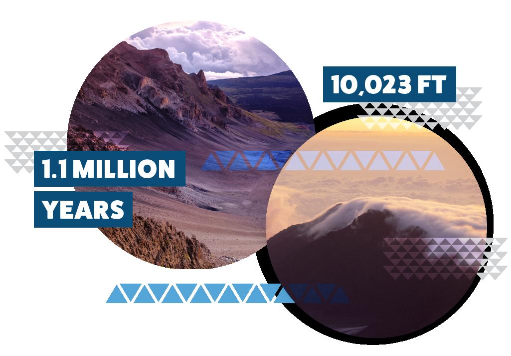 Haleakala broke through the ocean's surface over 1.1 million years ago.