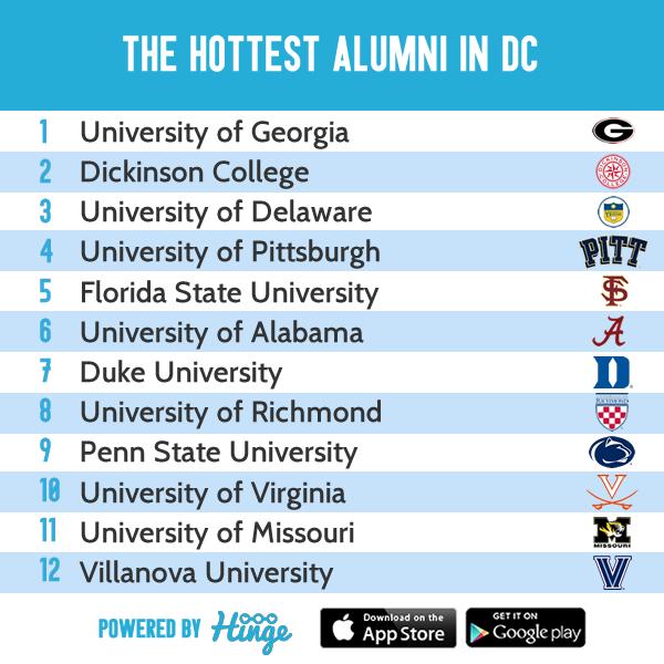 Georgia State University dating