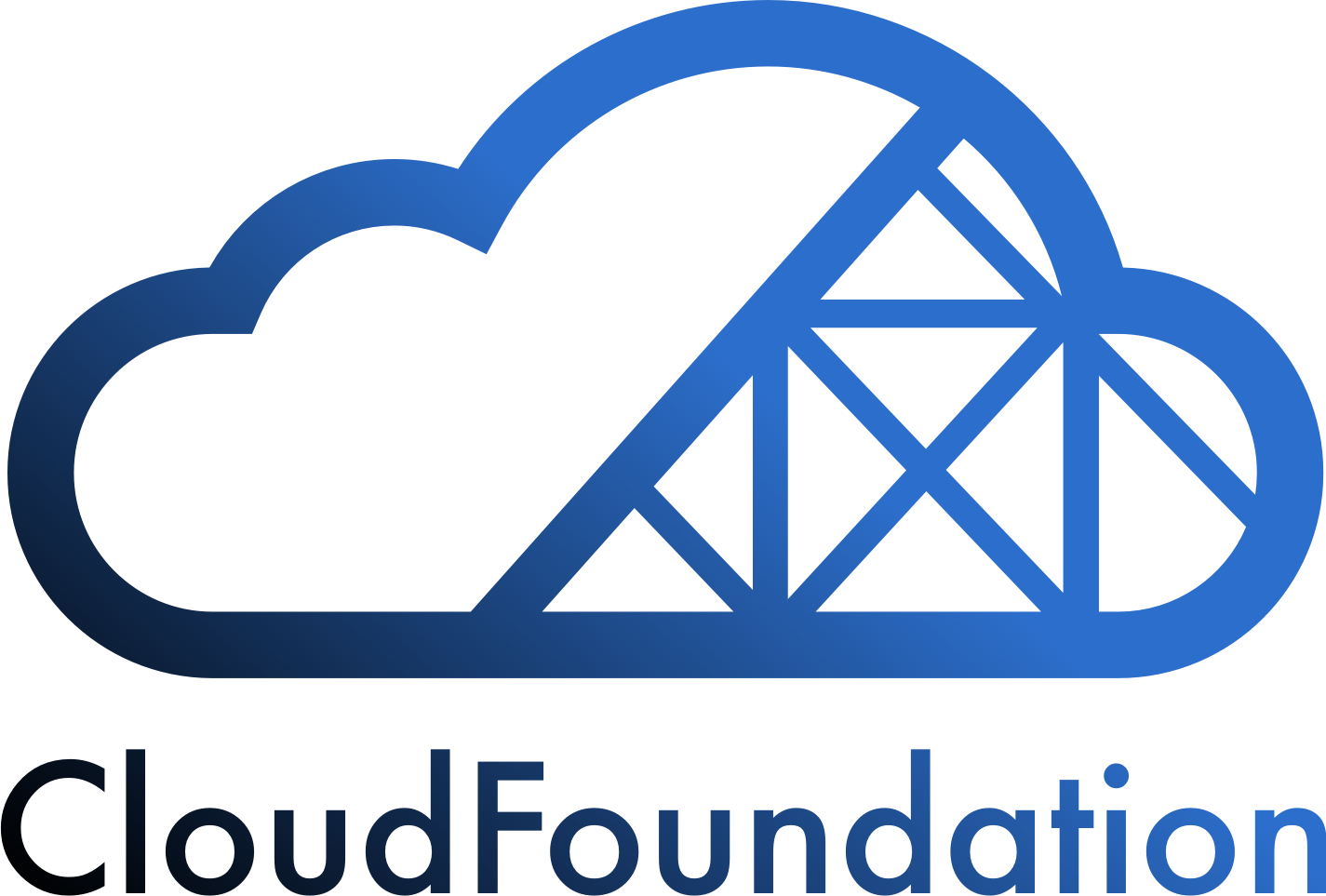 Using CloudFoundation to Build, Manage, and Deploy