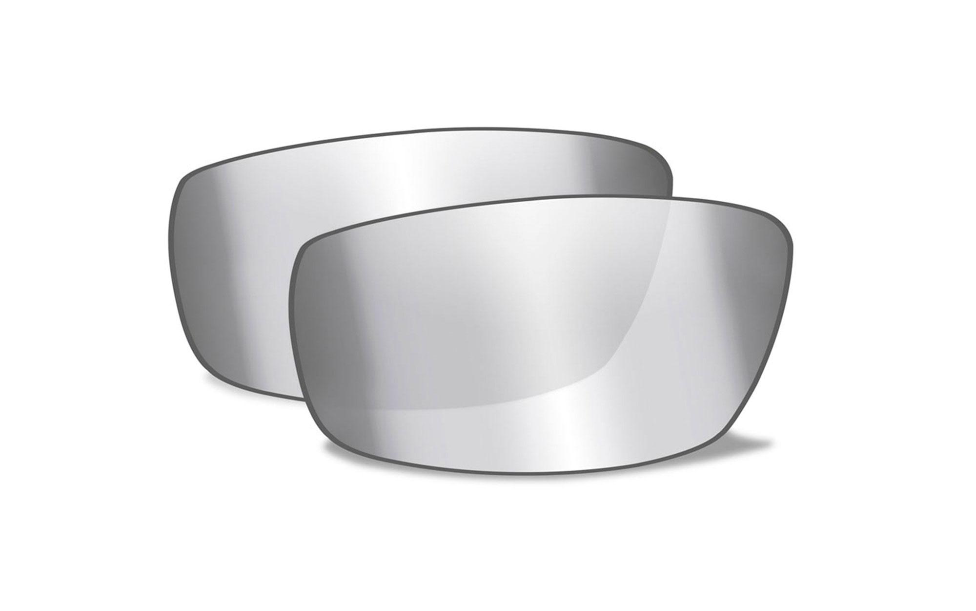 WX Kobe Lenses Image