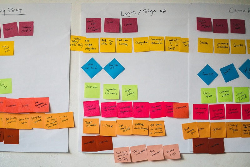 creating a product roadmap
