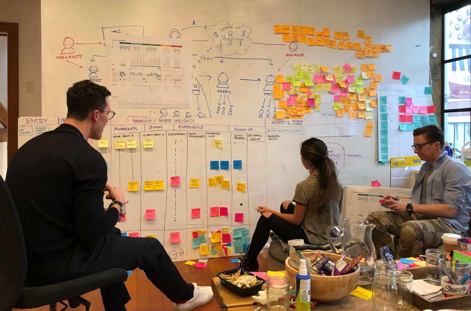 roadmapping workshop