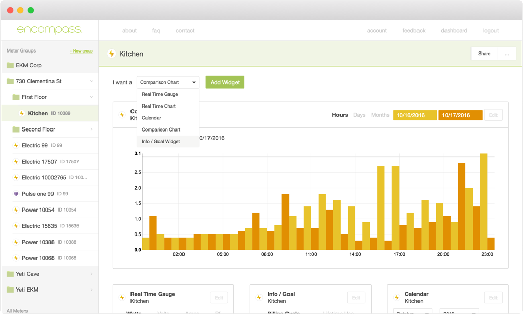 A dashboard of widgets designed to give the user insight into every aspect of their energy consumption.