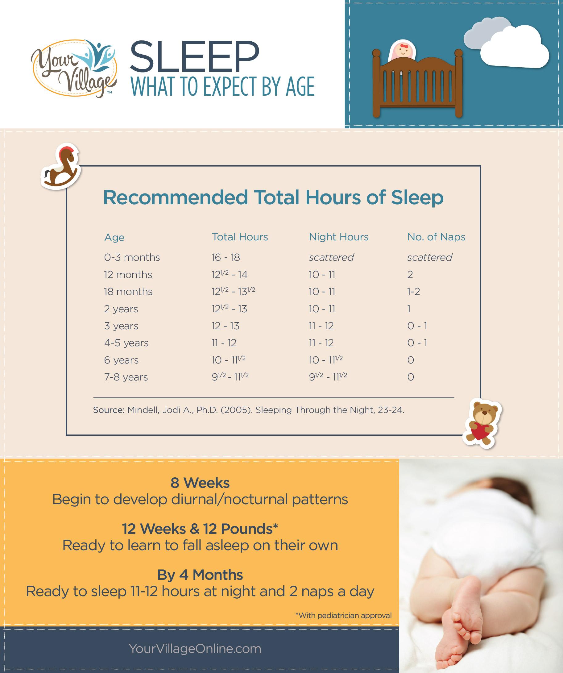 BabySleepThroughNight