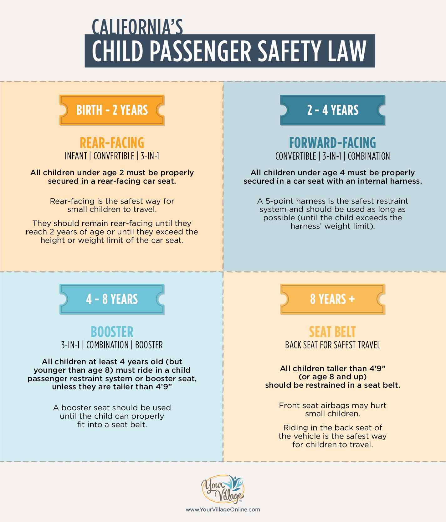 car_seat_ages_stages-01